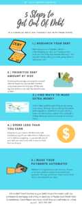 6 Steps to Get Out Of Debt