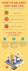 How to balance debt and life!