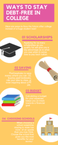 Ways to Stay Debt Free in College