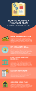 How to achieve a financial plan infographic