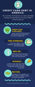 Credit Card Debt in America